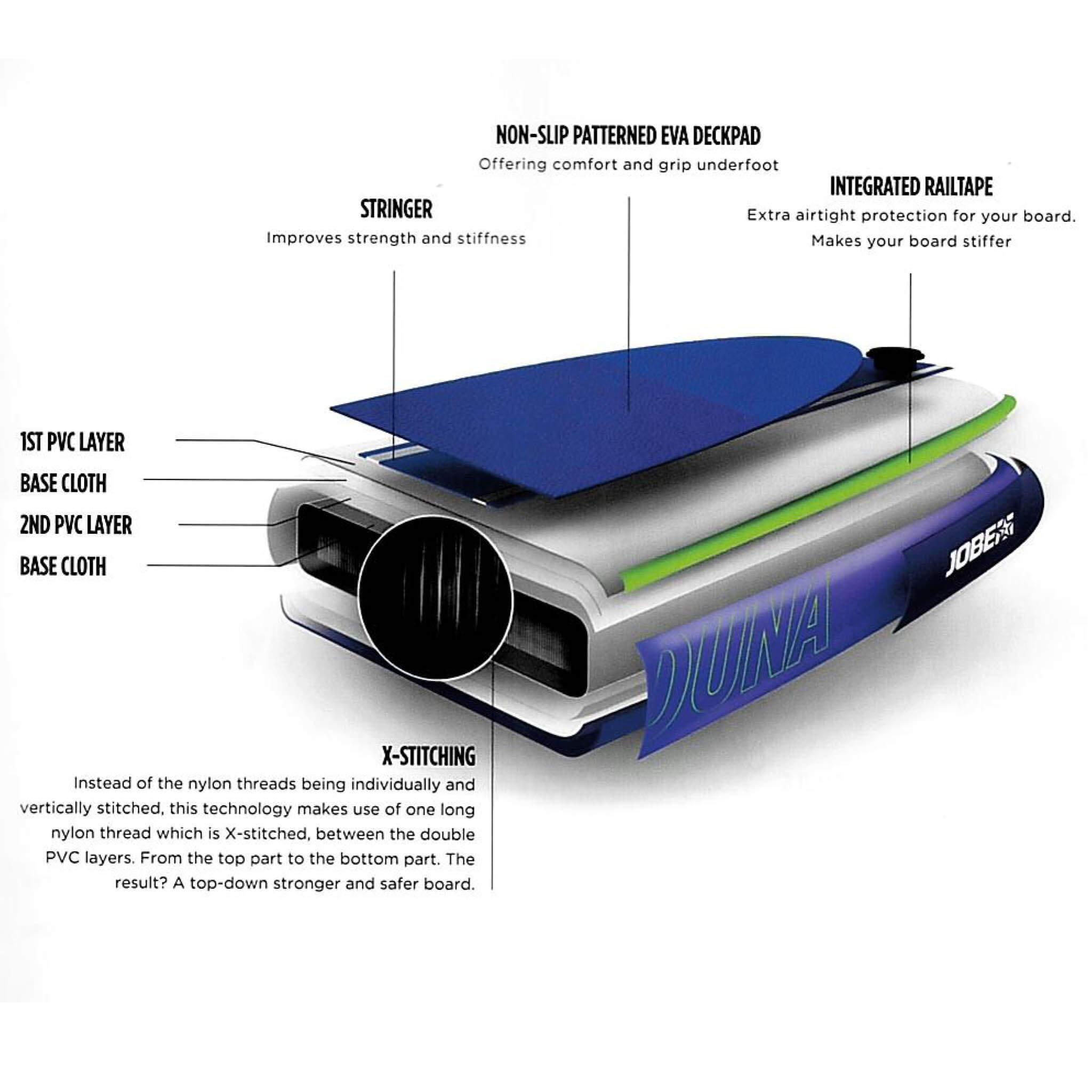 Jobe Heat Bonded Technology